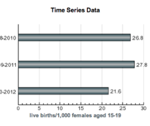 Time Series Data.png