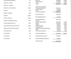 HHH Facts Figures FY2014 Jpeg.jpg