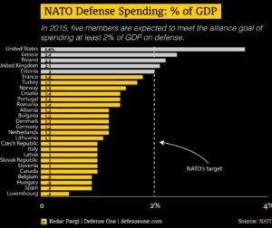 NATO Spending.jpg