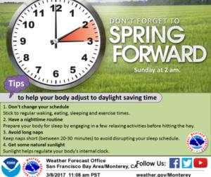 daylight saving time.png