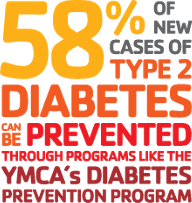 Diabetes Graphic YMCA - revised.png