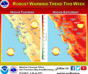 warming trend.png
