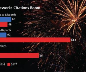 fireworkstats-2.jpg