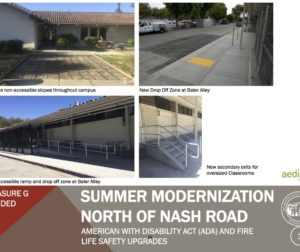 Some of the summer work that was completed included ADA upgrades and a new drop-off zone at Baler Alley.