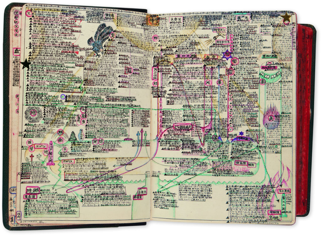 Kitaji's Bible captures his notations and drawings.