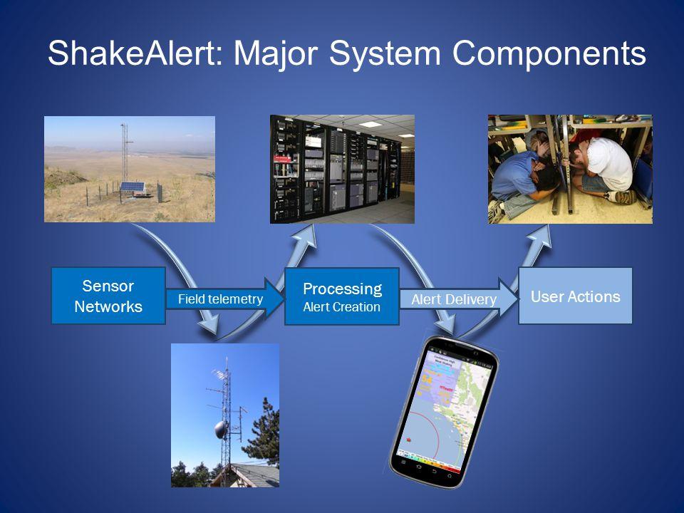ShakeAlert_+Major+System+Components.jpg