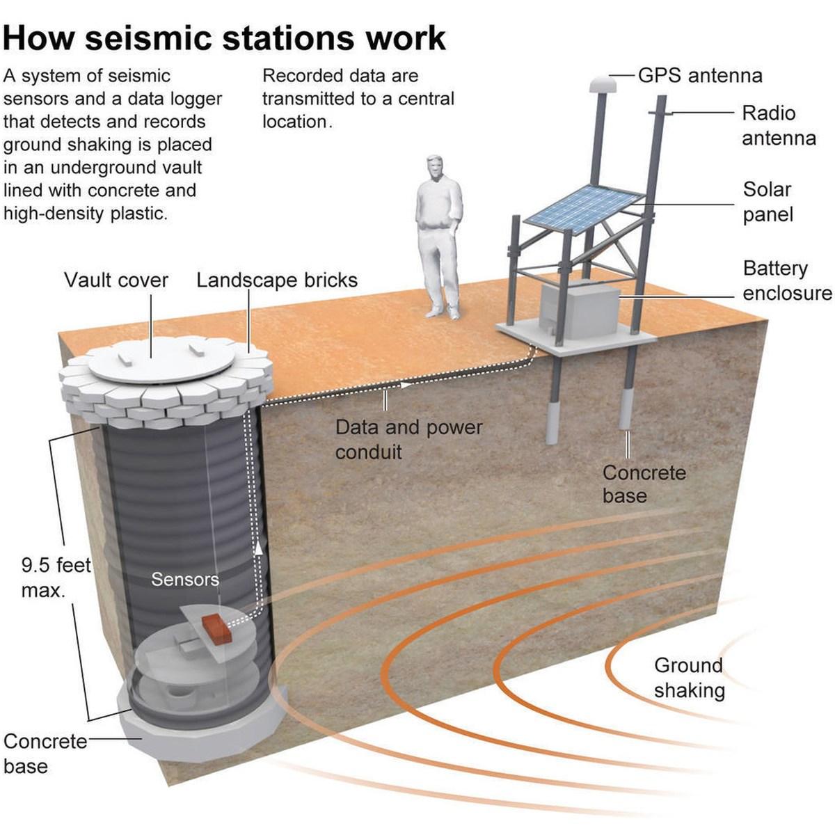 sensor station.jpg