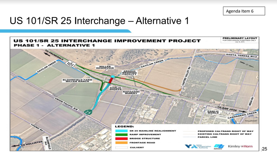 Preliminary design of the Highway 101/25 interchange.