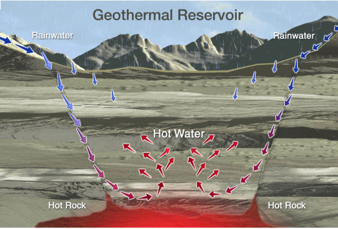 Photo courtesy of Coso Geothermal.