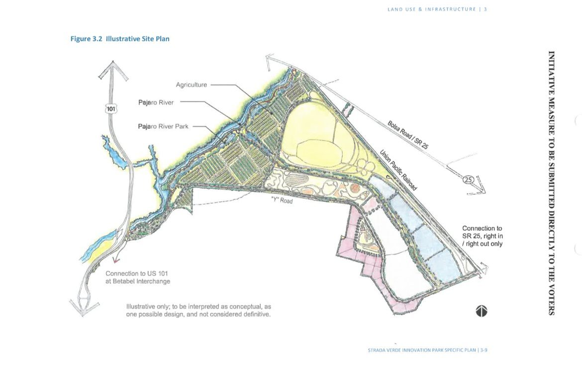 Strada Verde Illustrative Site Plan. Image from the Initiative.