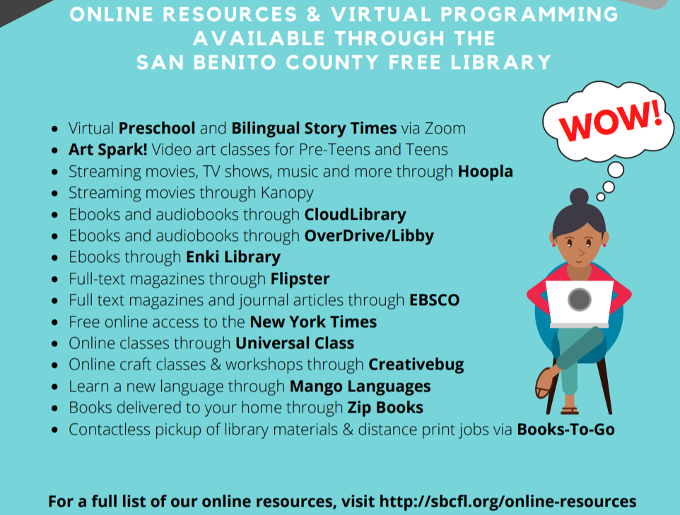Library online resources. Courtesy of Nora Conte.