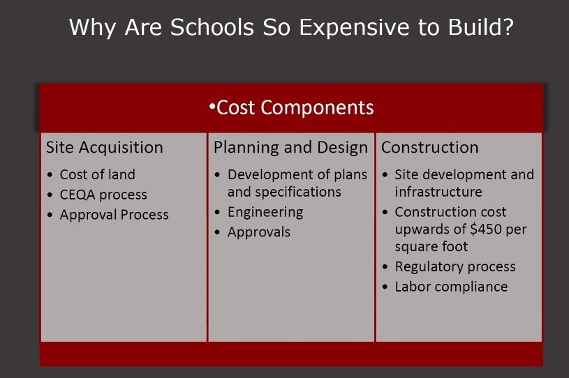 Cost components of constructing a new high school. Image from Jan. 19 SBHS workshop.