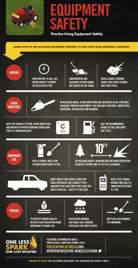 Equipment Safety. Infographic courtesy of CalFire.