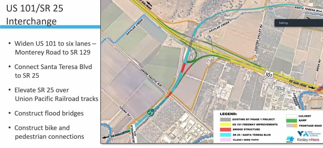 VTA lays out plans for 101/25 interchange