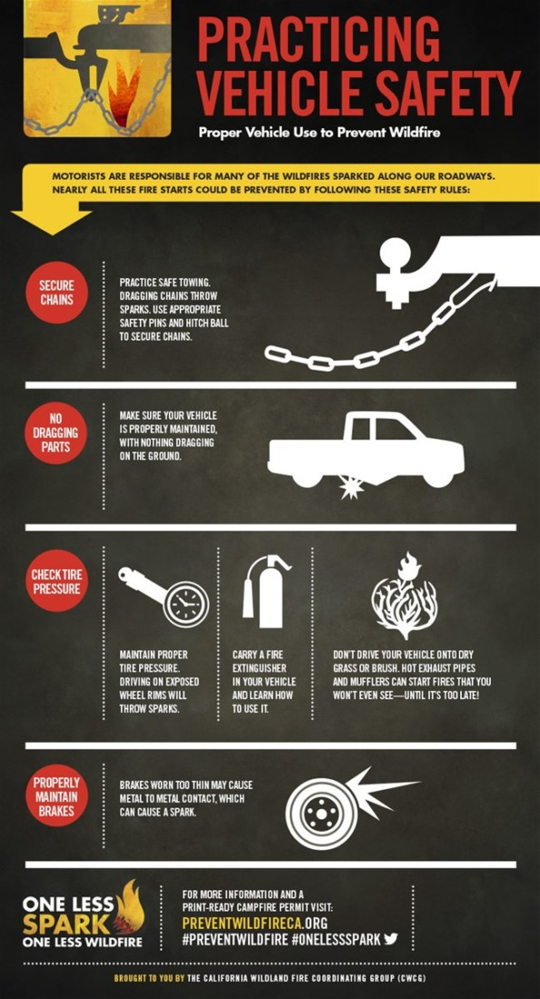 Vehicle Safety. Infographic courtesy of CalFire.